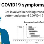 Researchers Seek Public Participation for COVID-19 Study